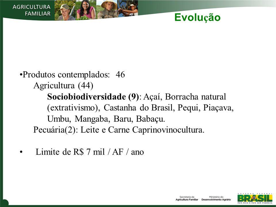 Evolu ç ão Produtos contemplados: 46 Agricultura (44) Sociobiodiversidade (9): Açaí, Borracha natural (extrativismo), Castanha do Brasil, Pequi, Piaçava, Umbu, Mangaba, Baru, Babaçu.