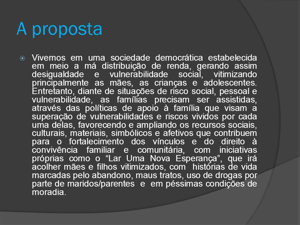 A proposta  Vivemos em uma sociedade democrática estabelecida em meio a má distribuição de renda, gerando assim desigualdade e vulnerabilidade social