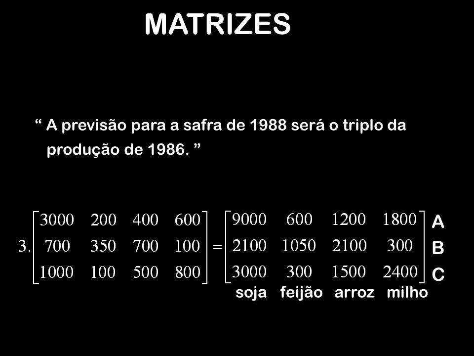 MATRIZES ABCABC sojafeijãoarrozmilho A previsão para a safra de 1988 será o triplo da produção de 1986.