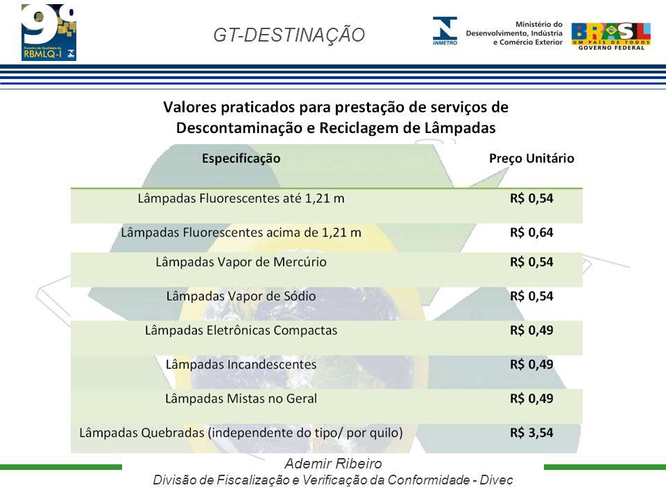 GT-DESTINAÇÃO Ademir Ribeiro Divisão de Fiscalização e Verificação da Conformidade - Divec