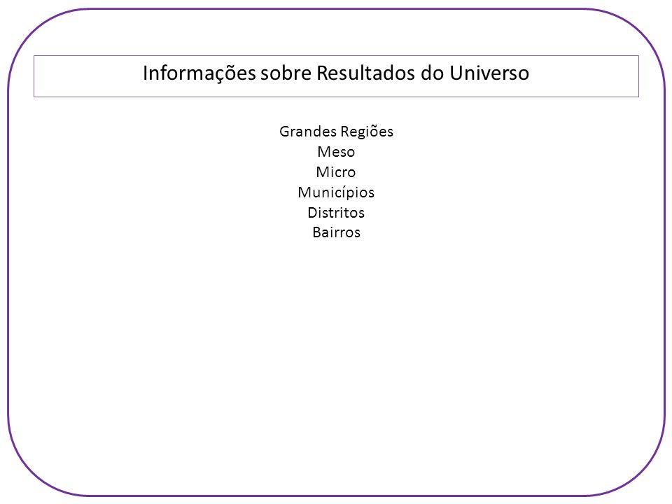 Informações sobre Resultados do Universo Grandes Regiões Meso Micro Municípios Distritos Bairros