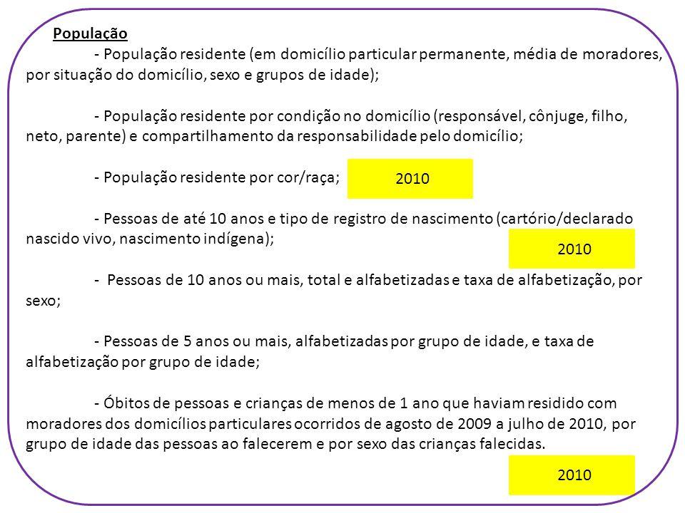 População - População residente (em domicílio particular permanente, média de moradores, por situação do domicílio, sexo e grupos de idade); - População residente por condição no domicílio (responsável, cônjuge, filho, neto, parente) e compartilhamento da responsabilidade pelo domicílio; - População residente por cor/raça; - Pessoas de até 10 anos e tipo de registro de nascimento (cartório/declarado nascido vivo, nascimento indígena); - Pessoas de 10 anos ou mais, total e alfabetizadas e taxa de alfabetização, por sexo; - Pessoas de 5 anos ou mais, alfabetizadas por grupo de idade, e taxa de alfabetização por grupo de idade; - Óbitos de pessoas e crianças de menos de 1 ano que haviam residido com moradores dos domicílios particulares ocorridos de agosto de 2009 a julho de 2010, por grupo de idade das pessoas ao falecerem e por sexo das crianças falecidas.
