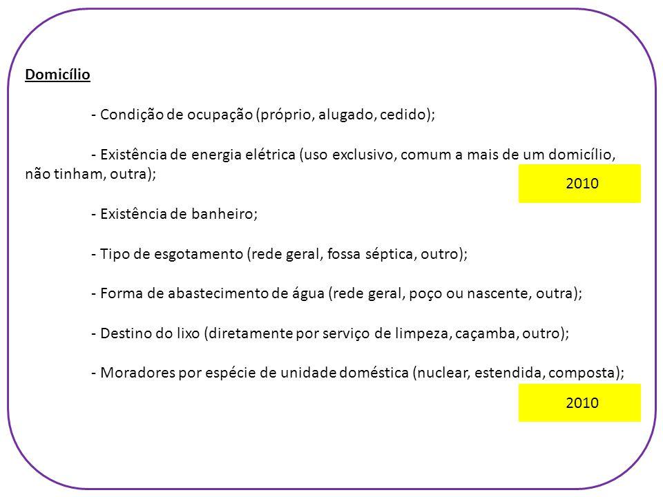 Domicílio - Condição de ocupação (próprio, alugado, cedido); - Existência de energia elétrica (uso exclusivo, comum a mais de um domicílio, não tinham