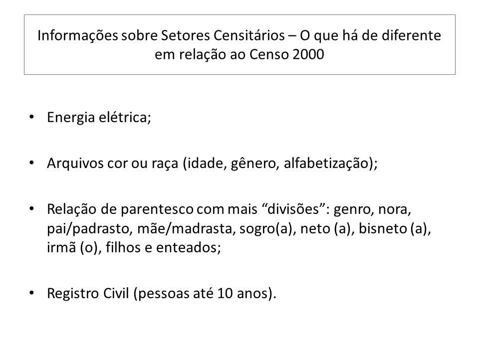 Informações sobre Setores Censitários – O que há de diferente em relação ao Censo 2000 Energia elétrica; Arquivos cor ou raça (idade, gênero, alfabetização); Relação de parentesco com mais divisões : genro, nora, pai/padrasto, mãe/madrasta, sogro(a), neto (a), bisneto (a), irmã (o), filhos e enteados; Registro Civil (pessoas até 10 anos).