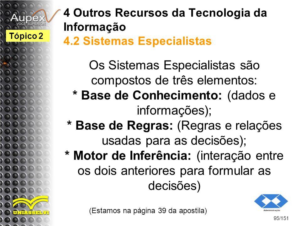 4 Outros Recursos da Tecnologia da Informação 4.2 Sistemas Especialistas Os Sistemas Especialistas são compostos de três elementos: * Base de Conhecim