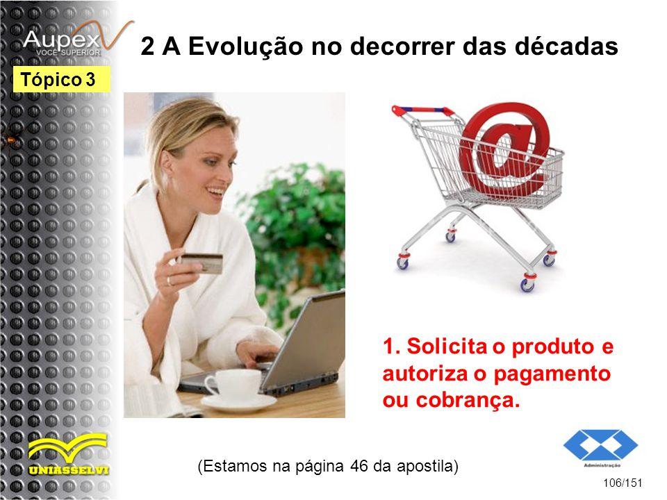 2 A Evolução no decorrer das décadas (Estamos na página 46 da apostila) 106/151 Tópico 3 1. Solicita o produto e autoriza o pagamento ou cobrança.
