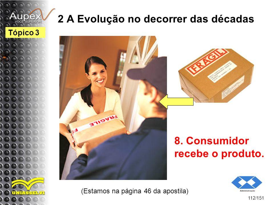 2 A Evolução no decorrer das décadas (Estamos na página 46 da apostila) 112/151 Tópico 3 8. Consumidor recebe o produto.