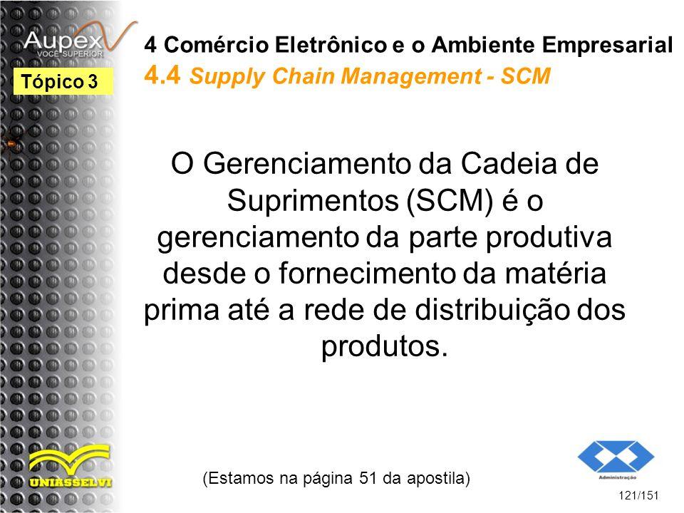4 Comércio Eletrônico e o Ambiente Empresarial 4.4 Supply Chain Management - SCM O Gerenciamento da Cadeia de Suprimentos (SCM) é o gerenciamento da p