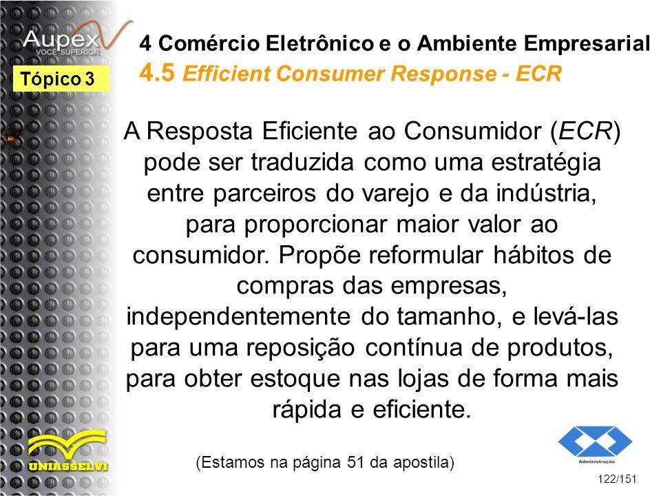 4 Comércio Eletrônico e o Ambiente Empresarial 4.5 Efficient Consumer Response - ECR A Resposta Eficiente ao Consumidor (ECR) pode ser traduzida como