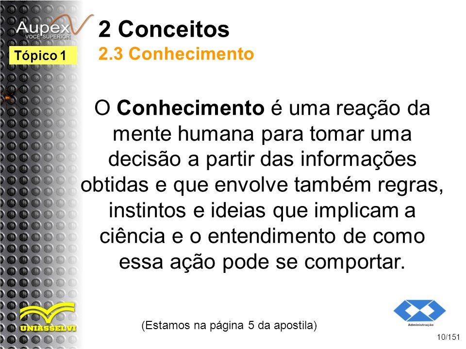 2 Conceitos 2.3 Conhecimento O Conhecimento é uma reação da mente humana para tomar uma decisão a partir das informações obtidas e que envolve também