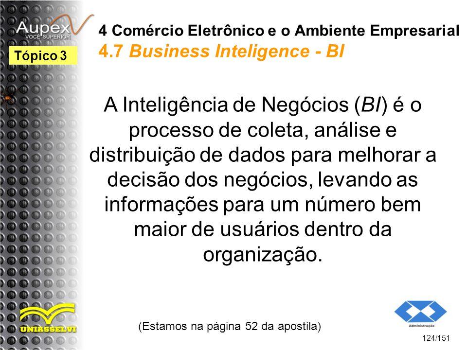 4 Comércio Eletrônico e o Ambiente Empresarial 4.7 Business Inteligence - BI A Inteligência de Negócios (BI) é o processo de coleta, análise e distrib