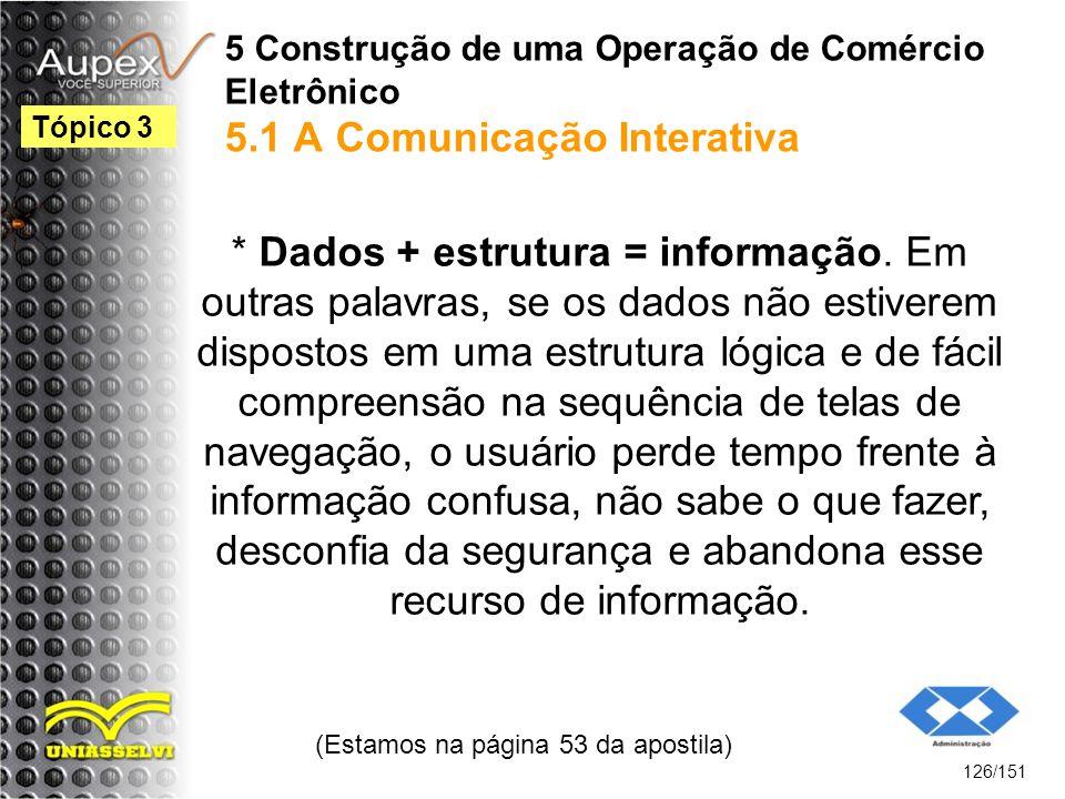 5 Construção de uma Operação de Comércio Eletrônico 5.1 A Comunicação Interativa * Dados + estrutura = informação. Em outras palavras, se os dados não