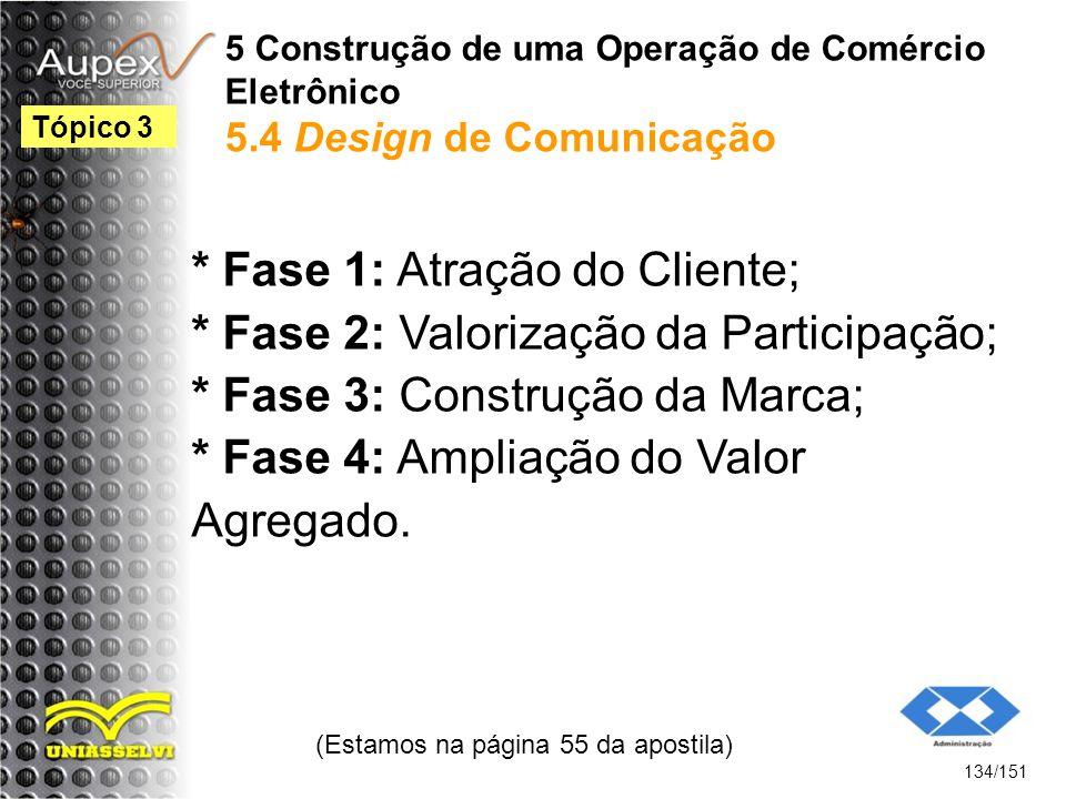 5 Construção de uma Operação de Comércio Eletrônico 5.4 Design de Comunicação * Fase 1: Atração do Cliente; * Fase 2: Valorização da Participação; * F
