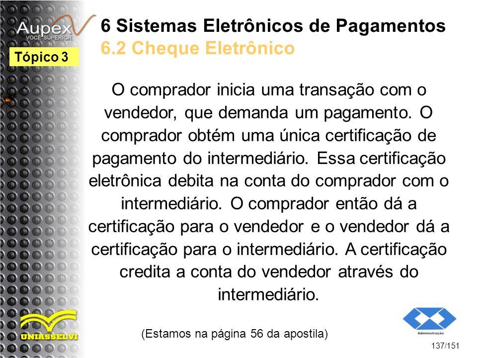 6 Sistemas Eletrônicos de Pagamentos 6.2 Cheque Eletrônico O comprador inicia uma transação com o vendedor, que demanda um pagamento. O comprador obté