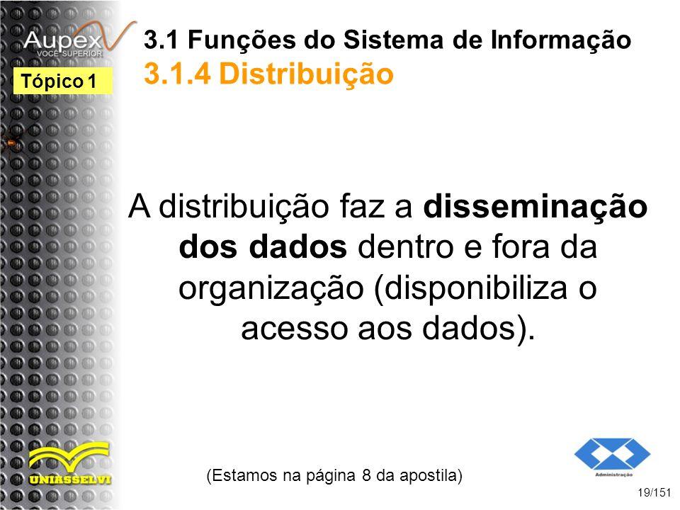 3.1 Funções do Sistema de Informação 3.1.4 Distribuição A distribuição faz a disseminação dos dados dentro e fora da organização (disponibiliza o aces
