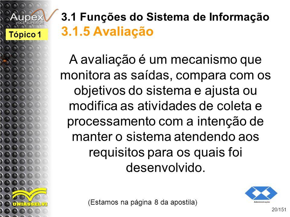 3.1 Funções do Sistema de Informação 3.1.5 Avaliação A avaliação é um mecanismo que monitora as saídas, compara com os objetivos do sistema e ajusta o