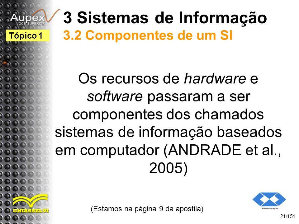 3 Sistemas de Informação 3.2 Componentes de um SI Os recursos de hardware e software passaram a ser componentes dos chamados sistemas de informação ba