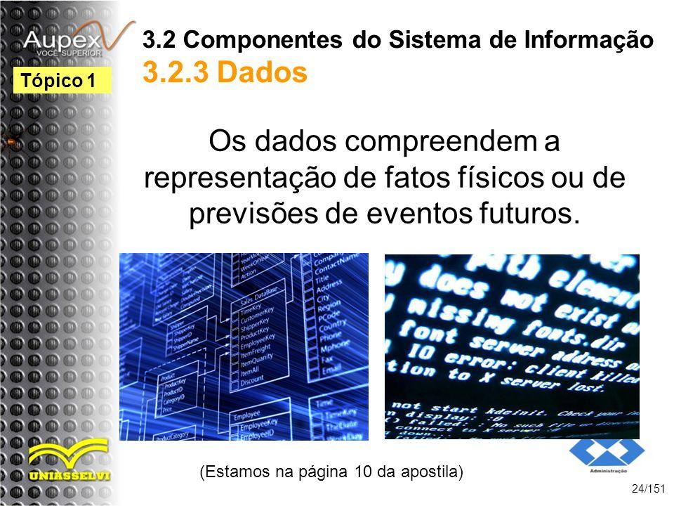 3.2 Componentes do Sistema de Informação 3.2.3 Dados Os dados compreendem a representação de fatos físicos ou de previsões de eventos futuros. (Estamo