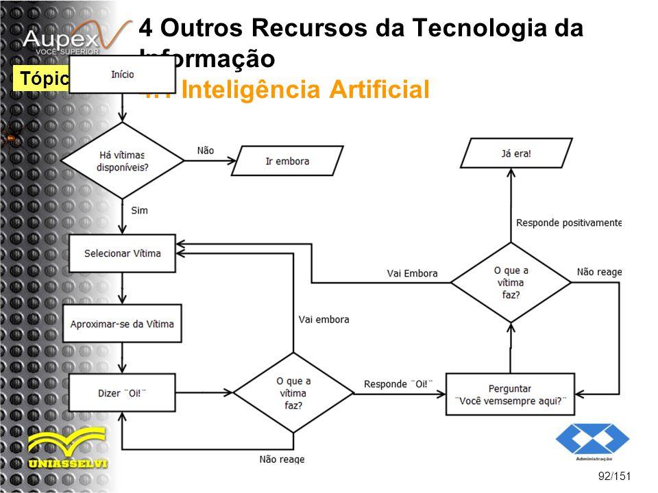 4 Outros Recursos da Tecnologia da Informação 4.1 Inteligência Artificial 92/151 Tópico 2