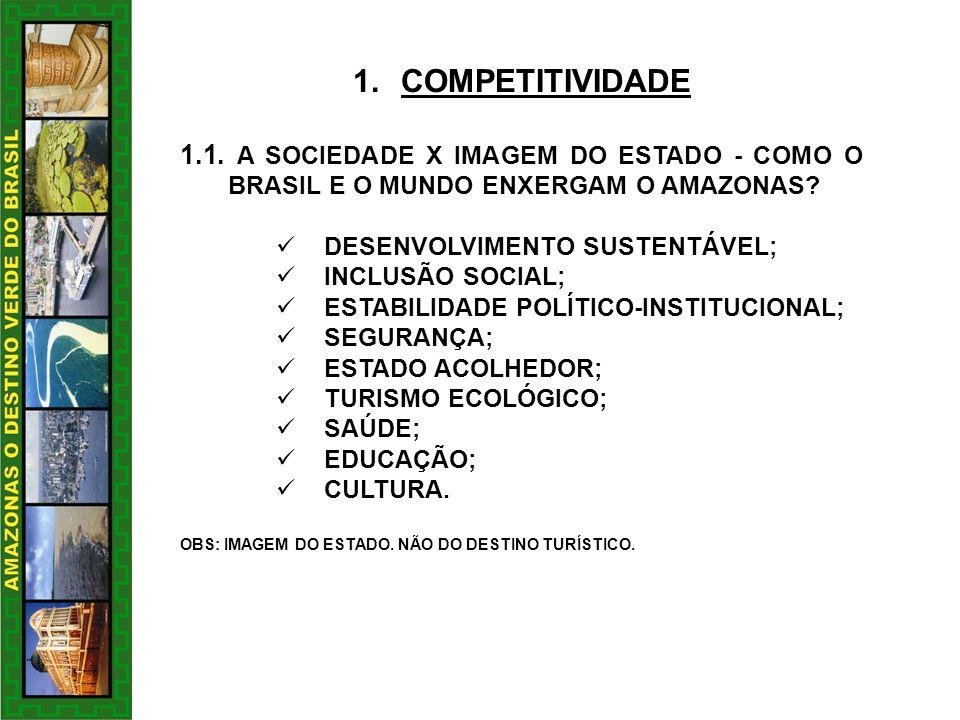 1.COMPETITIVIDADE UMA ATIVIDADE ÚNICA DIFICILMENTE IMITÁVEL