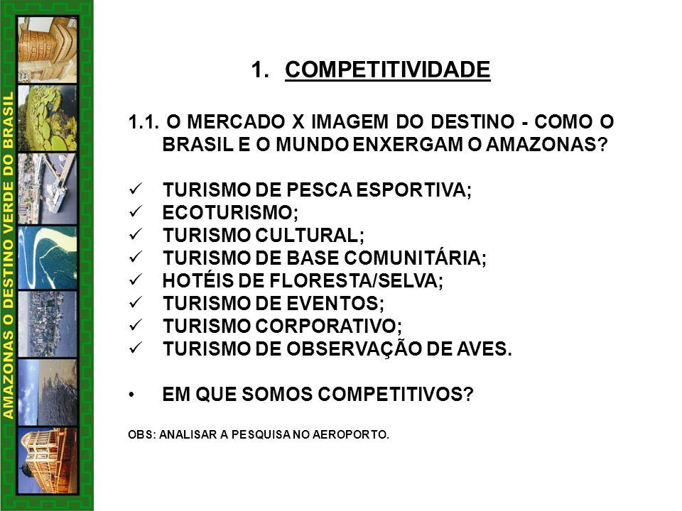 1.COMPETITIVIDADE 1.1.O MERCADO X IMAGEM DO DESTINO - COMO O BRASIL E O MUNDO ENXERGAM O AMAZONAS.