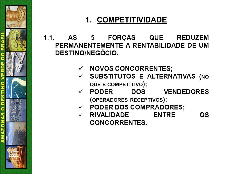 1.COMPETITIVIDADE O CASO DE PLAYA DE PALMA