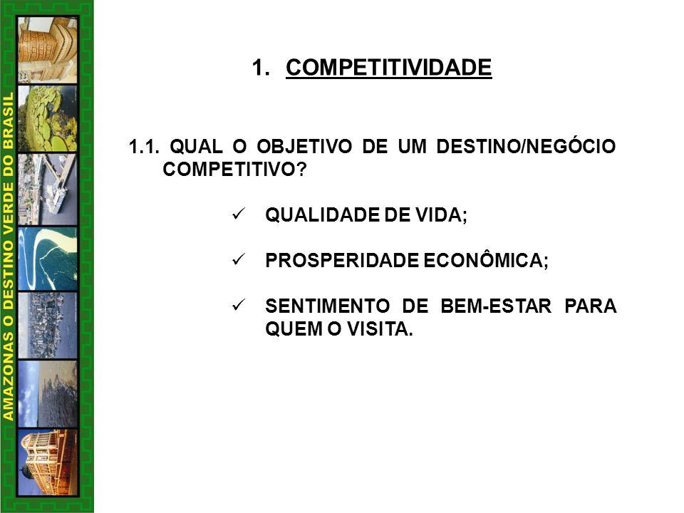 1.COMPETITIVIDADE 1.1.QUAL O OBJETIVO DE UM DESTINO/NEGÓCIO COMPETITIVO.