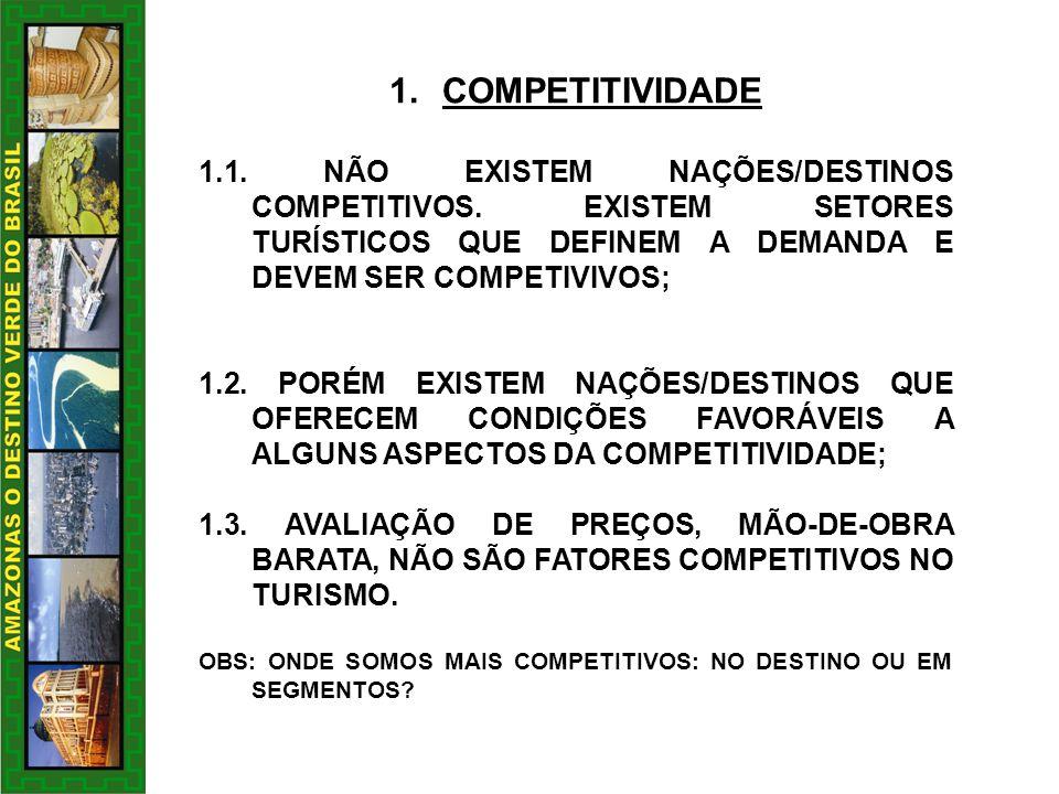 1.COMPETITIVIDADE 1.1.NÃO EXISTEM NAÇÕES/DESTINOS COMPETITIVOS.