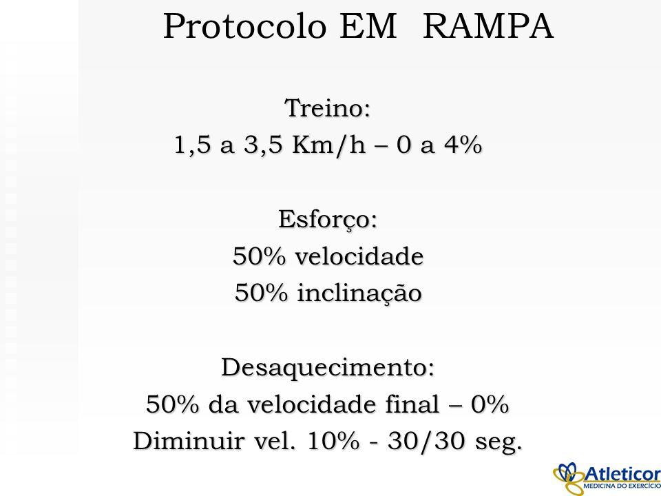 Treino: 1,5 a 3,5 Km/h – 0 a 4% Esforço: 50% velocidade 50% inclinação Desaquecimento: 50% da velocidade final – 0% Diminuir vel. 10% - 30/30 seg. Pro