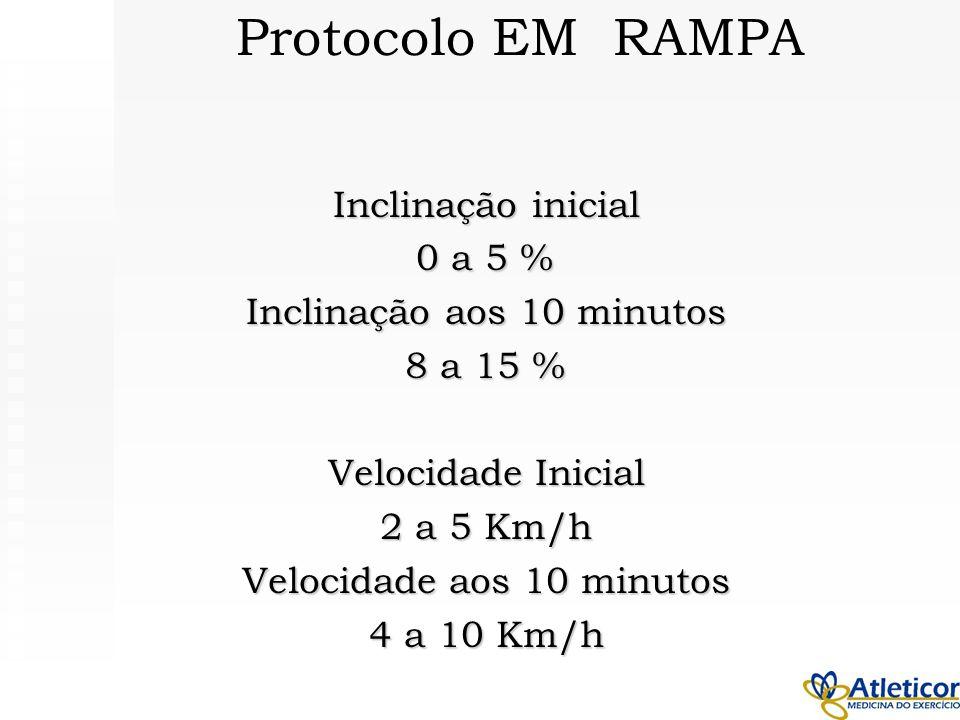 Inclinação inicial 0 a 5 % Inclinação aos 10 minutos 8 a 15 % Velocidade Inicial 2 a 5 Km/h Velocidade aos 10 minutos 4 a 10 Km/h Protocolo EM RAMPA
