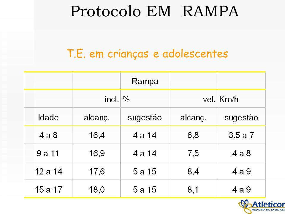 T.E. em crianças e adolescentes Protocolo EM RAMPA