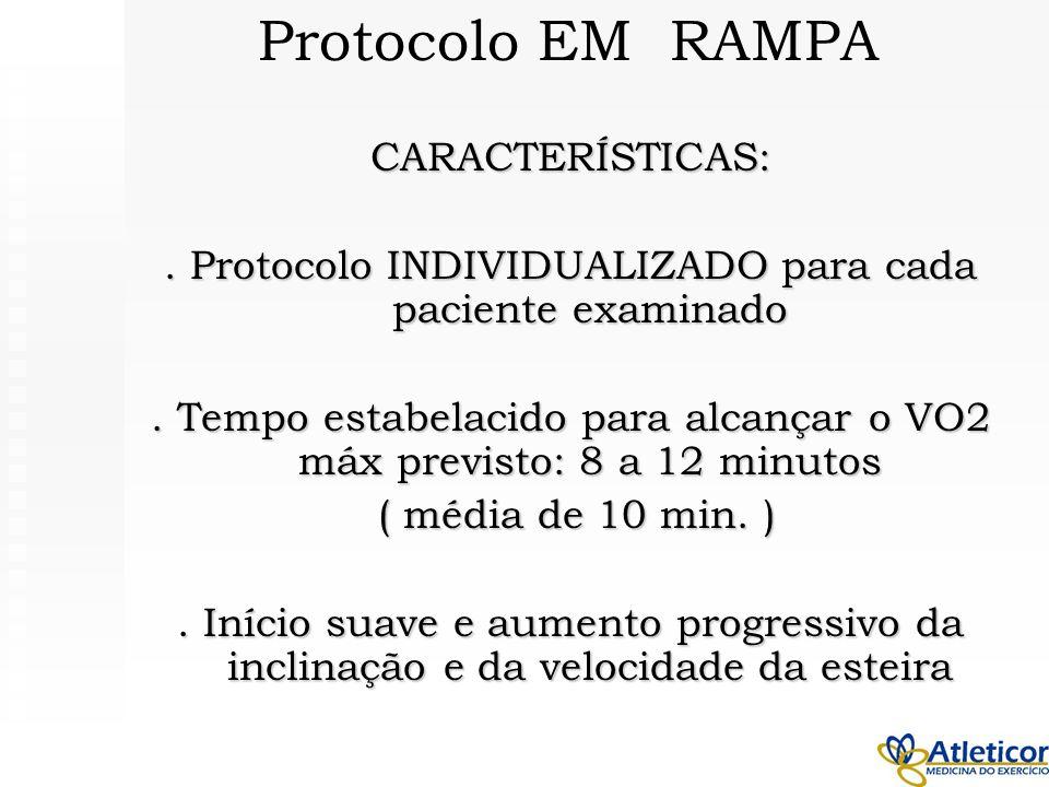 CARACTERÍSTICAS:. Protocolo INDIVIDUALIZADO para cada paciente examinado. Tempo estabelacido para alcançar o VO2 máx previsto: 8 a 12 minutos ( média