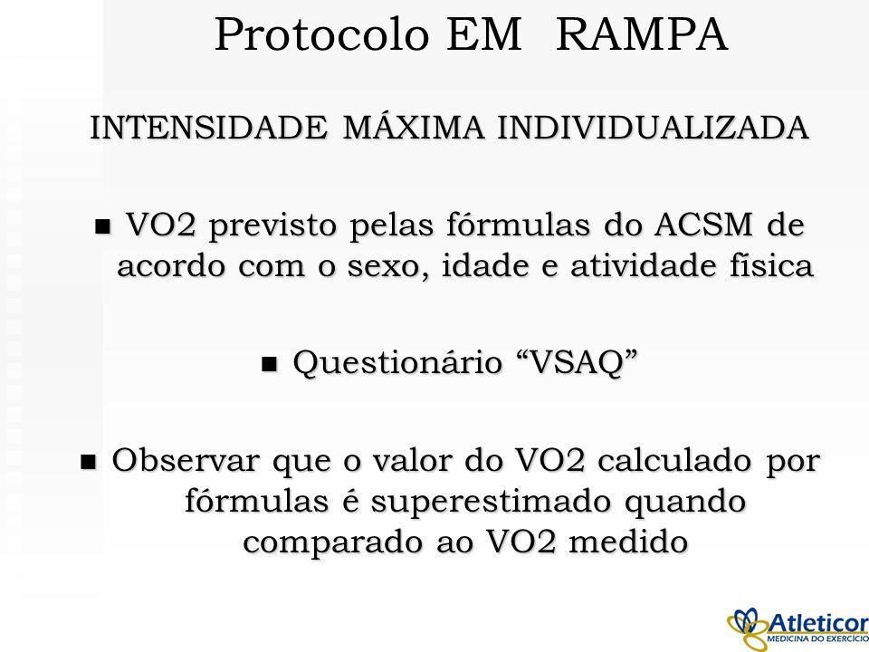 INTENSIDADE MÁXIMA INDIVIDUALIZADA VO2 previsto pelas fórmulas do ACSM de acordo com o sexo, idade e atividade física VO2 previsto pelas fórmulas do A