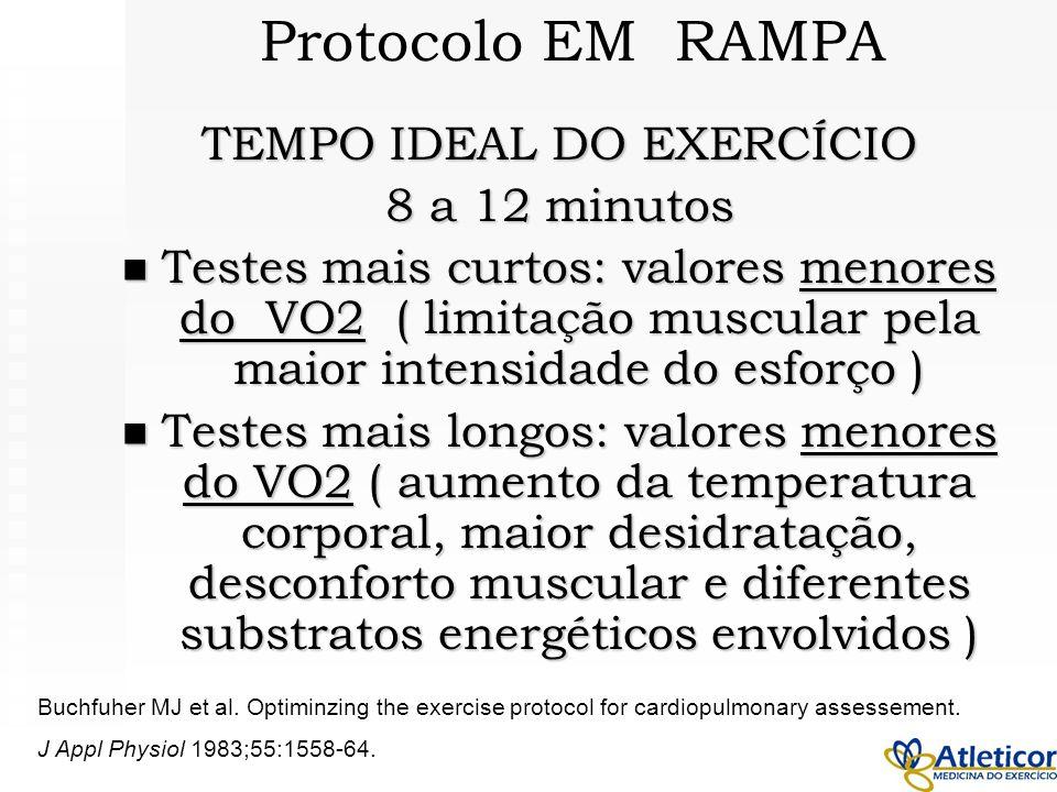 TEMPO IDEAL DO EXERCÍCIO 8 a 12 minutos Testes mais curtos: valores menores do VO2 ( limitação muscular pela maior intensidade do esforço ) Testes mai