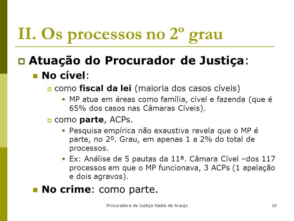 Procuradora de Justiça Nadia de Araujo10 II. Os processos no 2º grau  Atuação do Procurador de Justiça: No cível:  como fiscal da lei (maioria dos c