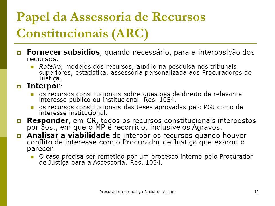 Procuradora de Justiça Nadia de Araujo12 Papel da Assessoria de Recursos Constitucionais (ARC)  Fornecer subsídios, quando necessário, para a interpo