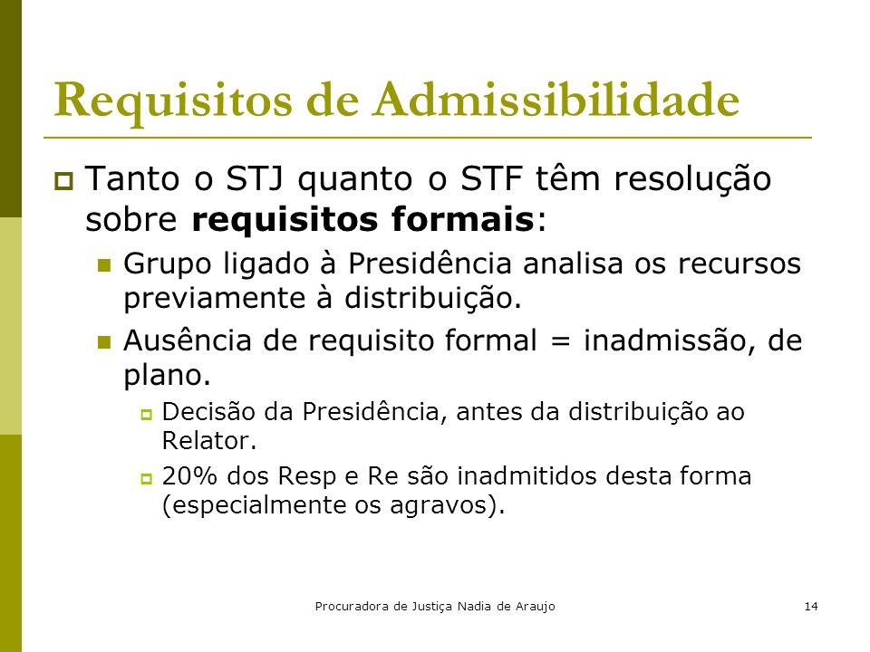 Procuradora de Justiça Nadia de Araujo14 Requisitos de Admissibilidade  Tanto o STJ quanto o STF têm resolução sobre requisitos formais: Grupo ligado