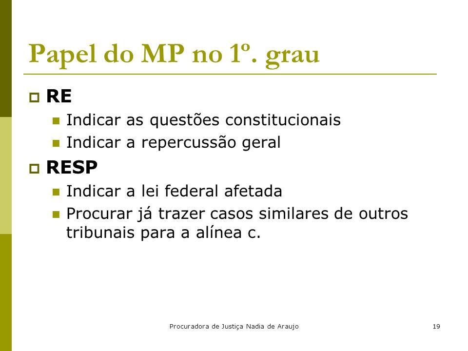Procuradora de Justiça Nadia de Araujo19 Papel do MP no 1º. grau  RE Indicar as questões constitucionais Indicar a repercussão geral  RESP Indicar a