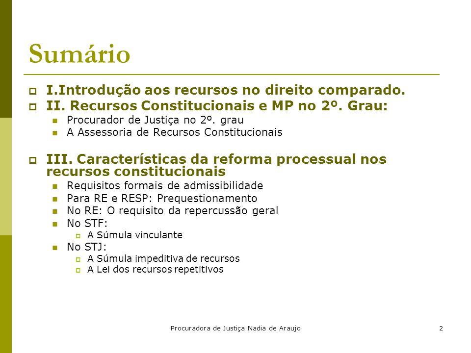 Procuradora de Justiça Nadia de Araujo2 Sumário  I.Introdução aos recursos no direito comparado.  II. Recursos Constitucionais e MP no 2º. Grau: Pro