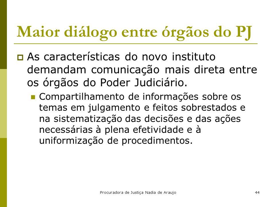 Procuradora de Justiça Nadia de Araujo44 Maior diálogo entre órgãos do PJ  As características do novo instituto demandam comunicação mais direta entr