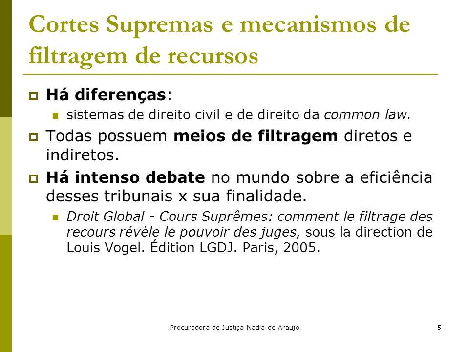 Procuradora de Justiça Nadia de Araujo16 Cuidados na interposição RE e RESP; na dúvida, os dois (Súmula 126) Legitimidade do MP: item necessário no cível.