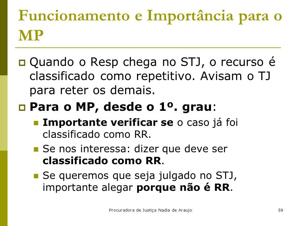 Procuradora de Justiça Nadia de Araujo59 Funcionamento e Importância para o MP  Quando o Resp chega no STJ, o recurso é classificado como repetitivo.