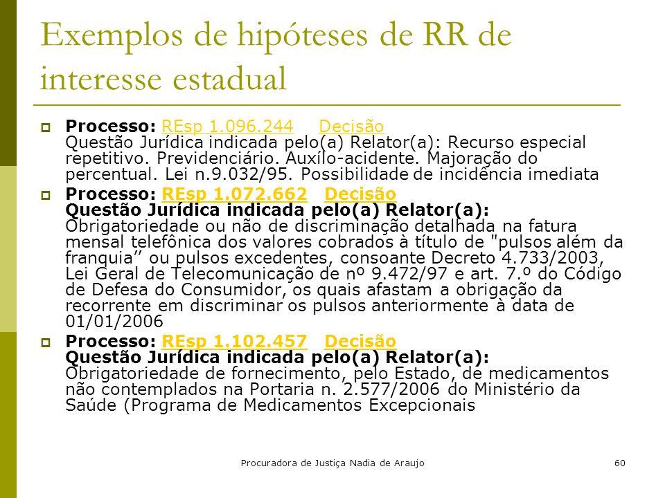 Procuradora de Justiça Nadia de Araujo60 Exemplos de hipóteses de RR de interesse estadual  Processo: REsp 1.096.244 Decisão Questão Jurídica indicad