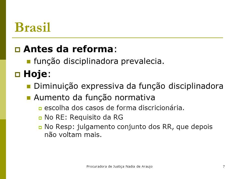 Procuradora de Justiça Nadia de Araujo7 Brasil  Antes da reforma: função disciplinadora prevalecia.  Hoje: Diminuição expressiva da função disciplin