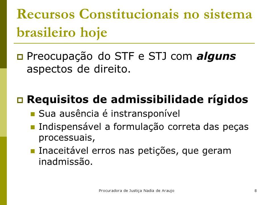 Procuradora de Justiça Nadia de Araujo8 Recursos Constitucionais no sistema brasileiro hoje  Preocupação do STF e STJ com alguns aspectos de direito.