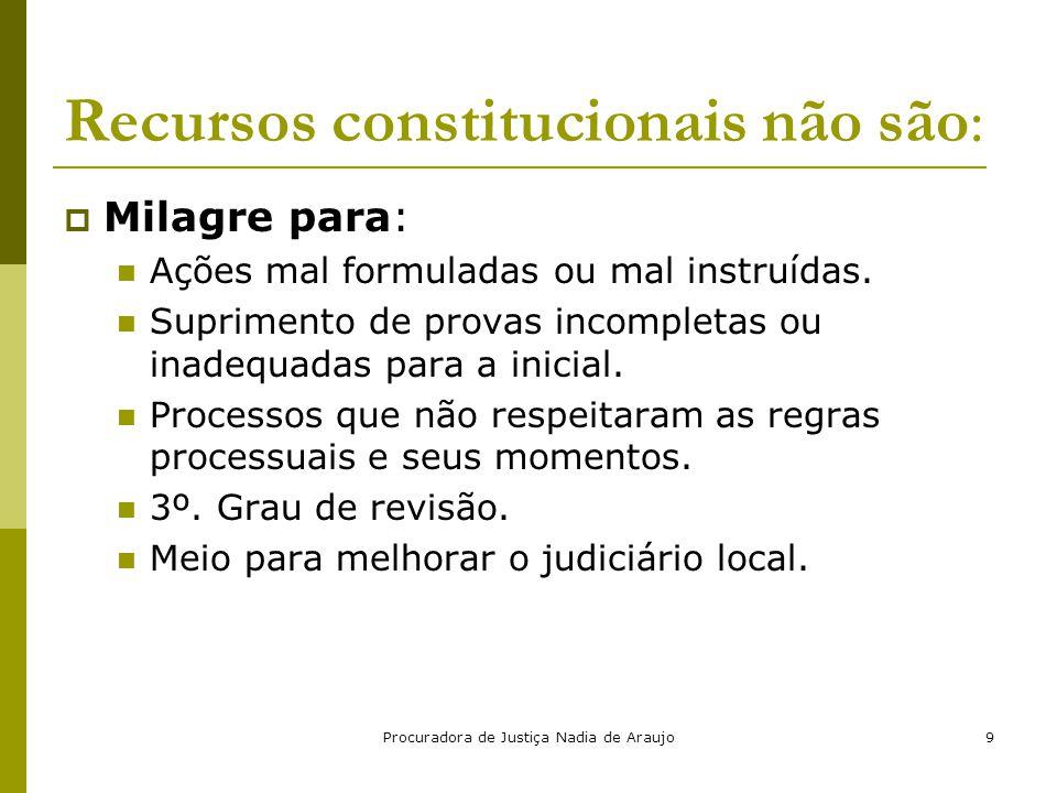 Procuradora de Justiça Nadia de Araujo9 Recursos constitucionais não são:  Milagre para: Ações mal formuladas ou mal instruídas. Suprimento de provas
