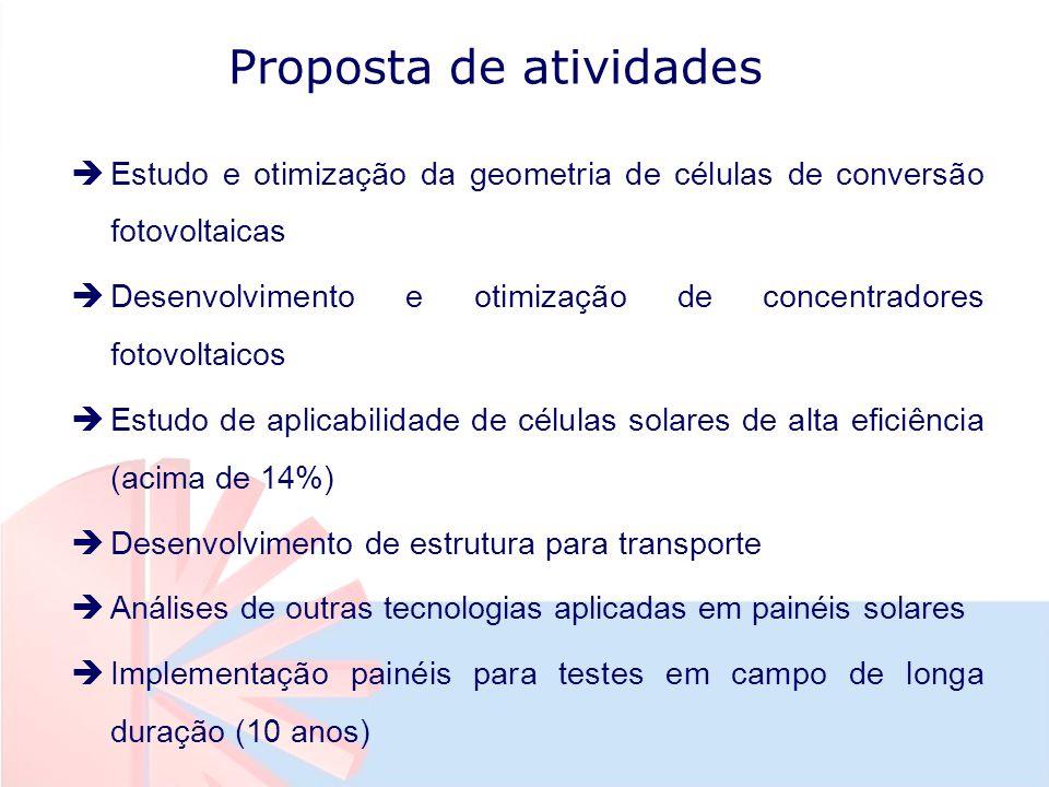 Proposta de atividades èEstudo e otimização da geometria de células de conversão fotovoltaicas èDesenvolvimento e otimização de concentradores fotovol