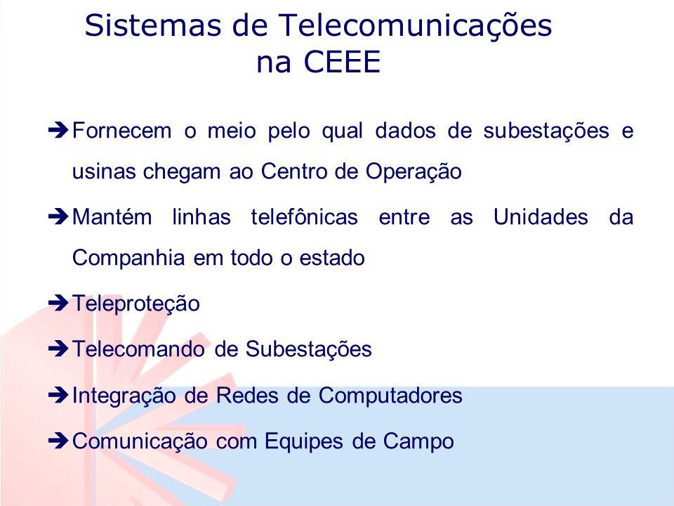 Sistemas de Telecomunicações na CEEE èFornecem o meio pelo qual dados de subestações e usinas chegam ao Centro de Operação èMantém linhas telefônicas