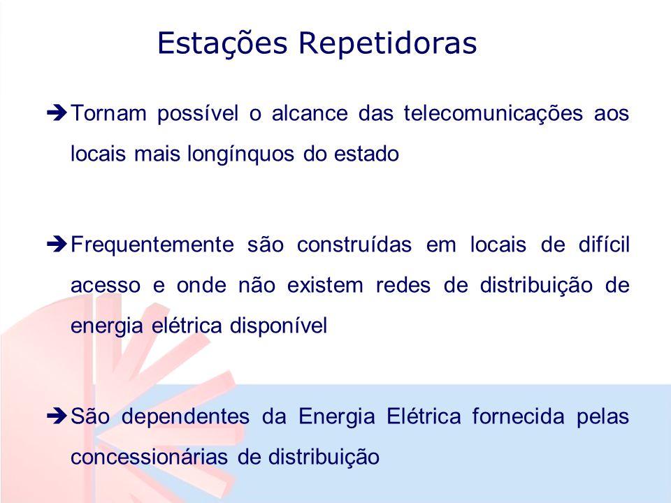 Estações Repetidoras èTornam possível o alcance das telecomunicações aos locais mais longínquos do estado èFrequentemente são construídas em locais de difícil acesso e onde não existem redes de distribuição de energia elétrica disponível èSão dependentes da Energia Elétrica fornecida pelas concessionárias de distribuição