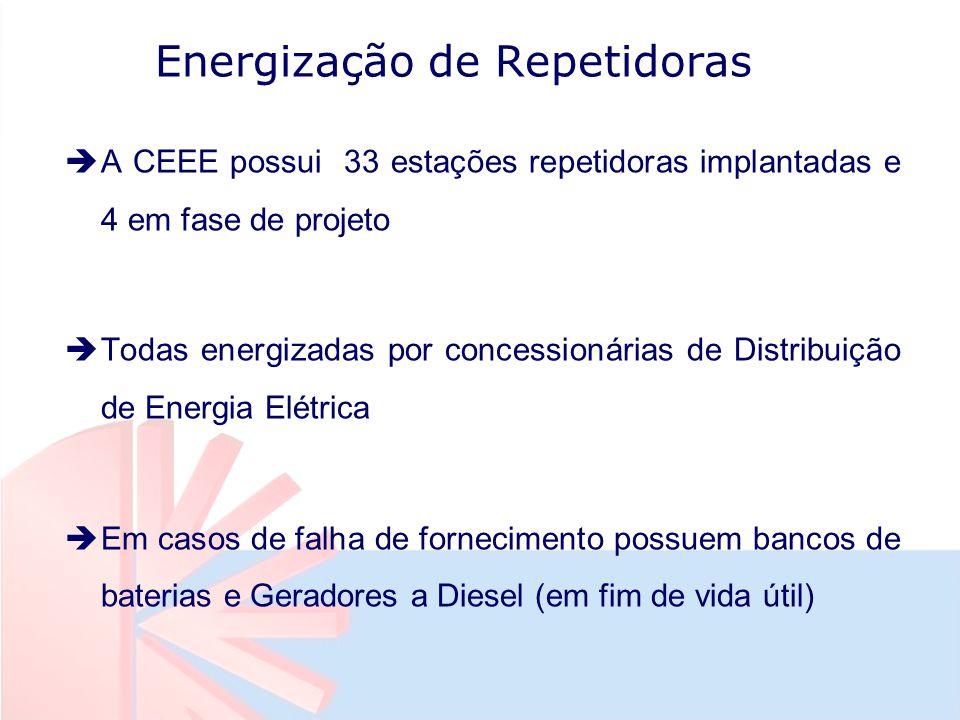 Energização de Repetidoras èA CEEE possui 33 estações repetidoras implantadas e 4 em fase de projeto èTodas energizadas por concessionárias de Distribuição de Energia Elétrica èEm casos de falha de fornecimento possuem bancos de baterias e Geradores a Diesel (em fim de vida útil)
